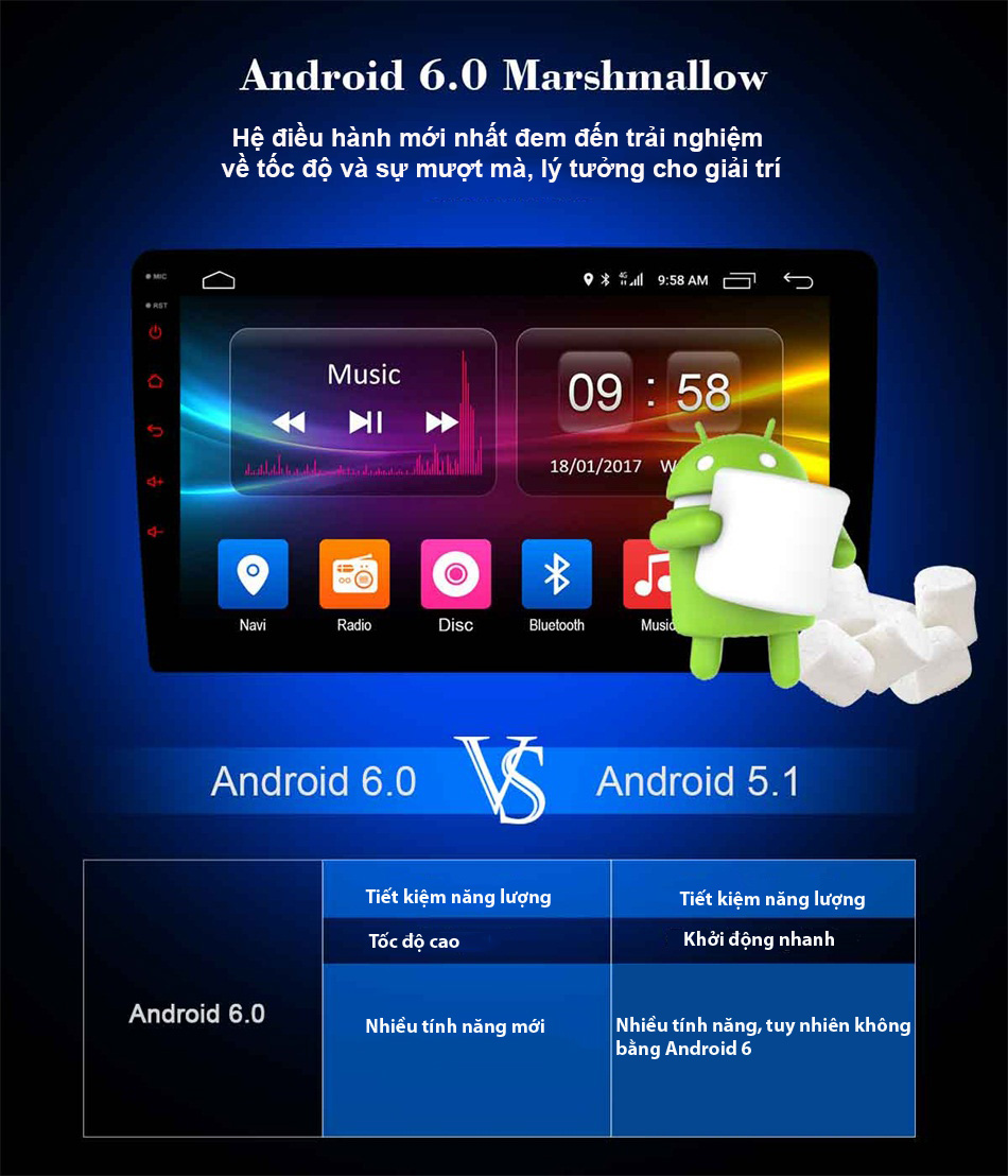Đầu android Ownice C500+