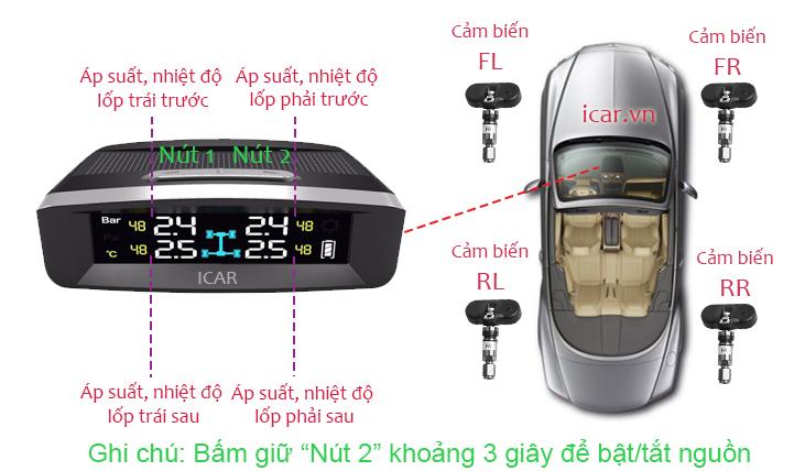 Cảm biến áp suất lốp TN405
