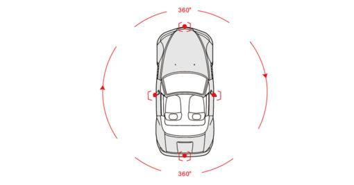 Lựa chọn loại Camera 360 cho ô tô tốt nhất