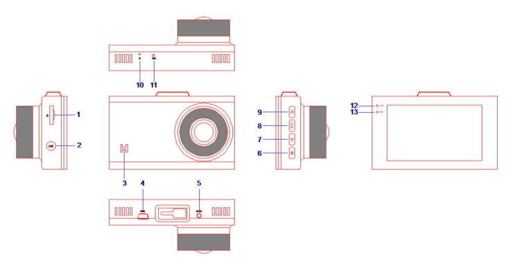Mô tả các phím chức năng camera hành trình Ellicam A220