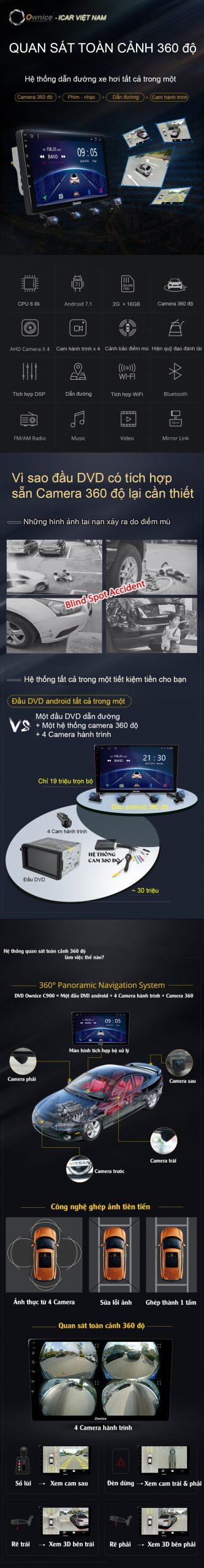 Đầu DVD android ô tô Ownice C900 tích hợp camera 360 độ AHD