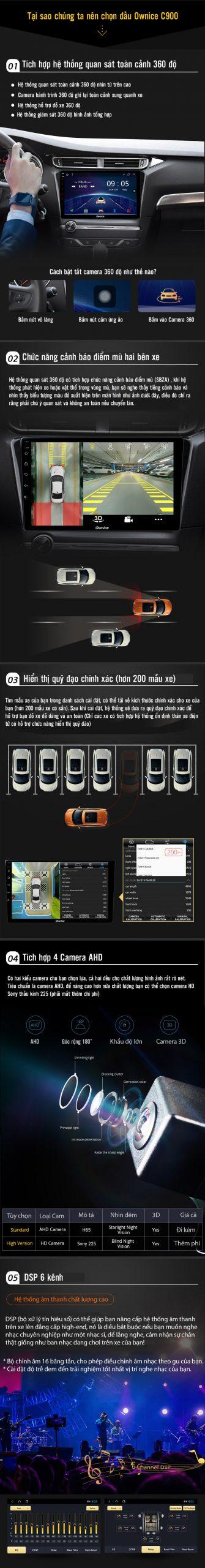 Đầu DVD android ô tô Ownice C900 cảnh báo điểm mù, hỗ trợ đỗ xe