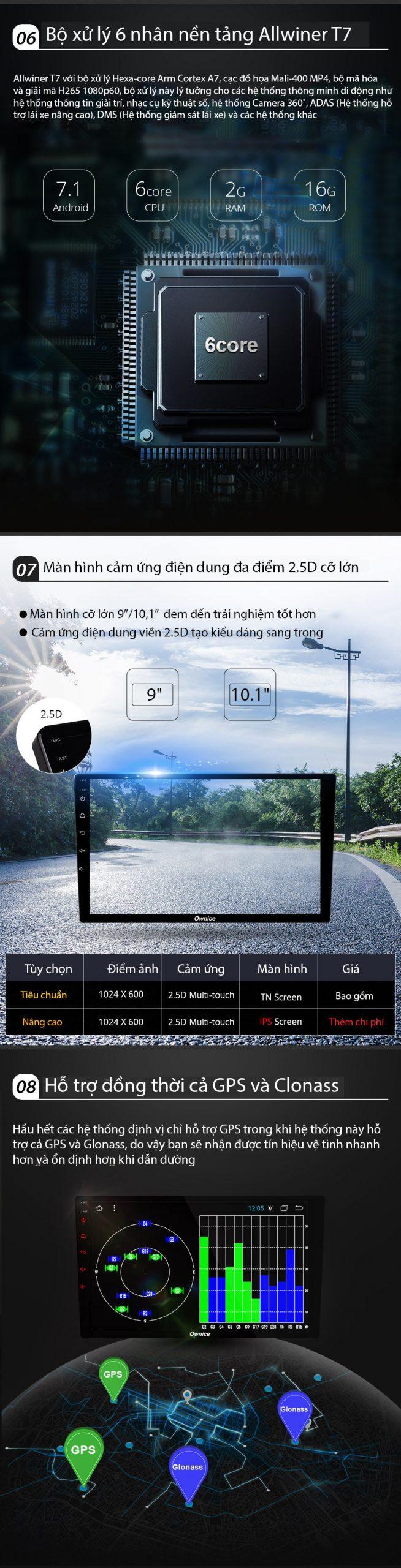 Đầu DVD android ô tô Ownice C900 cấu hình cao, hỗ trợ Glonass và GPS