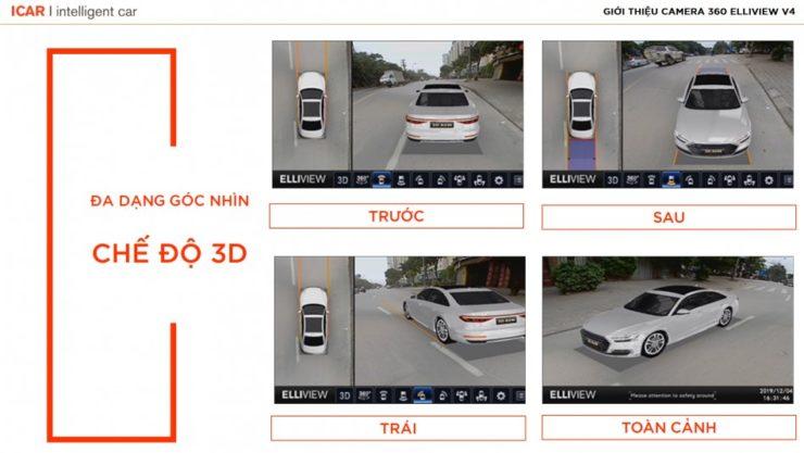 ELLIVIEW V4 đa dạng góc nhìn 3D
