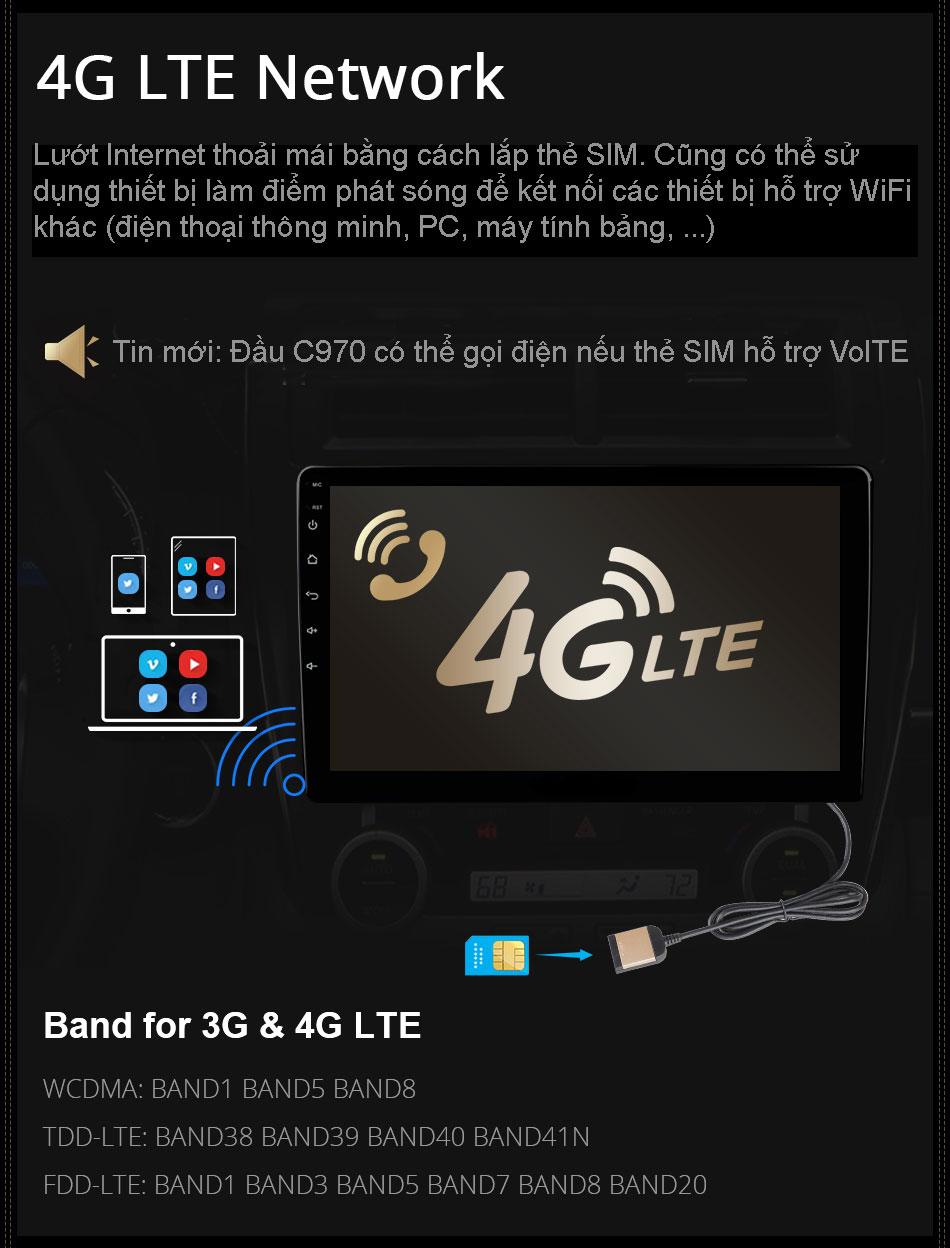Màn hình Android ô tô có Sim 4G LTE
