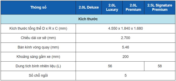Kích thước xe Mazda CX-5