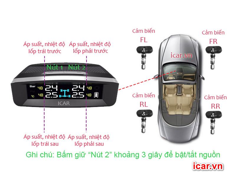 Bộ cảm biến áp suất lốp TN405 của Icar