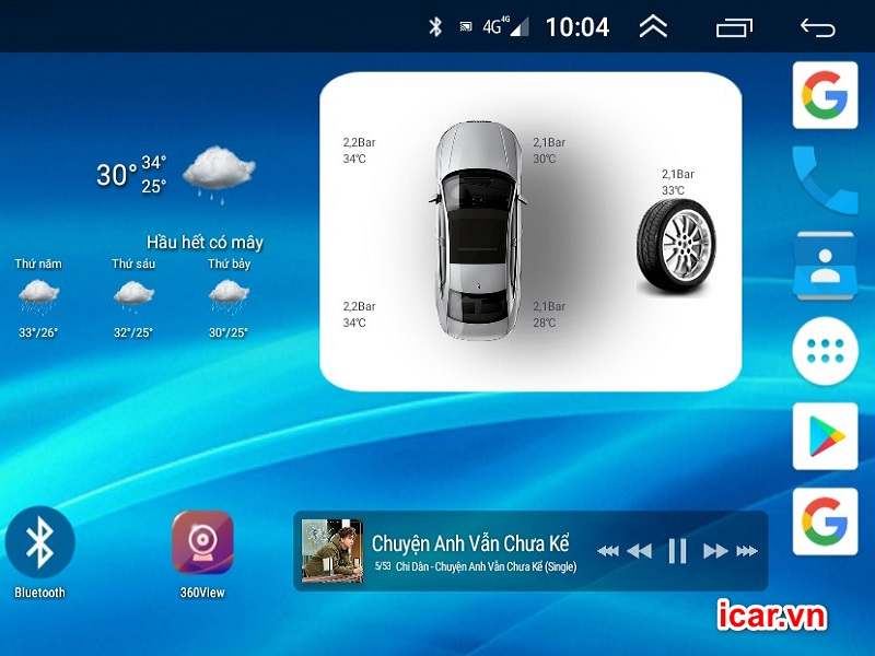 Màn hình hiển thị Android cho thao tác dễ dàng