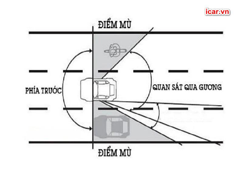 Những hạn chế khi quan sát xung quanh xe bằng gương chiếu hậu