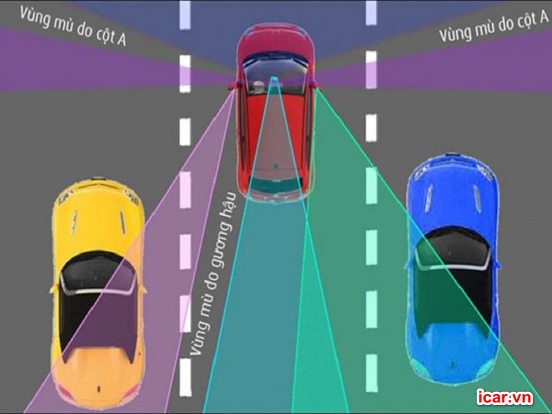 Camera 360 ô tô chính hãng xóa tan vùng mù quanh xe