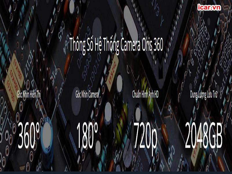 Các thông số kỹ thuật của camera 360 Oris