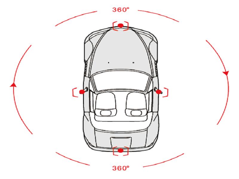 Các vị trí lắp mắt camera 360 cho ô tô Civic