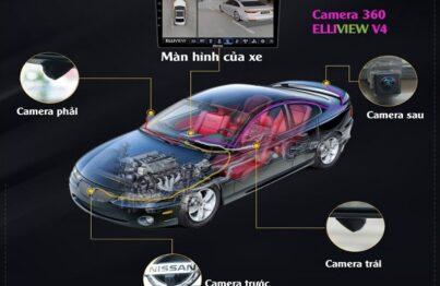 Hệ thống camera 360 cho ô tô