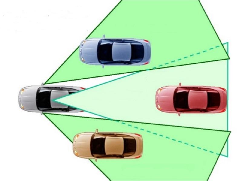 Khả năng căn chỉnh chính xác các góc độ camera giúp loại bỏ hoàn toàn điểm mù quanh xe