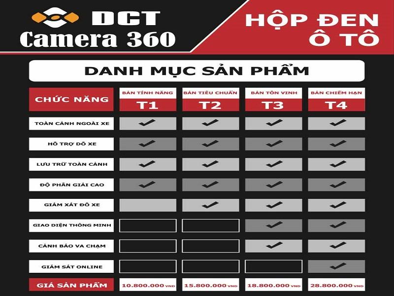 Liệt kê các tính năng và bảng giá của các phiên bản camera 360 ô tô DCT