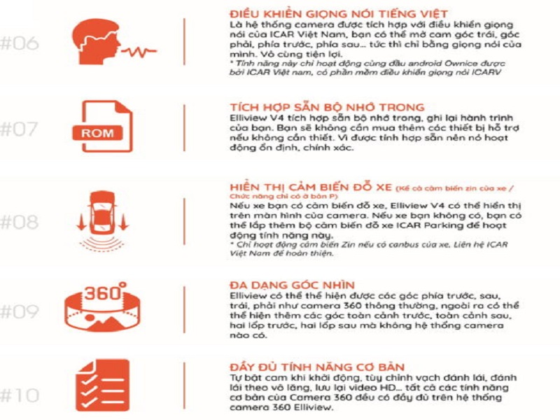 Những ưu điểm nổi bât của camera 360 ô tô Elliview