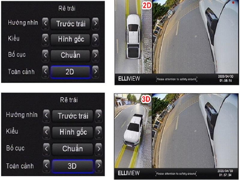 Sự kết hợp camera 360 2D và 3 D trong cùng một sản phẩm