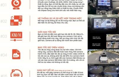 Những tính năng thông minh khác của camera 360 ô tô Elliview V4