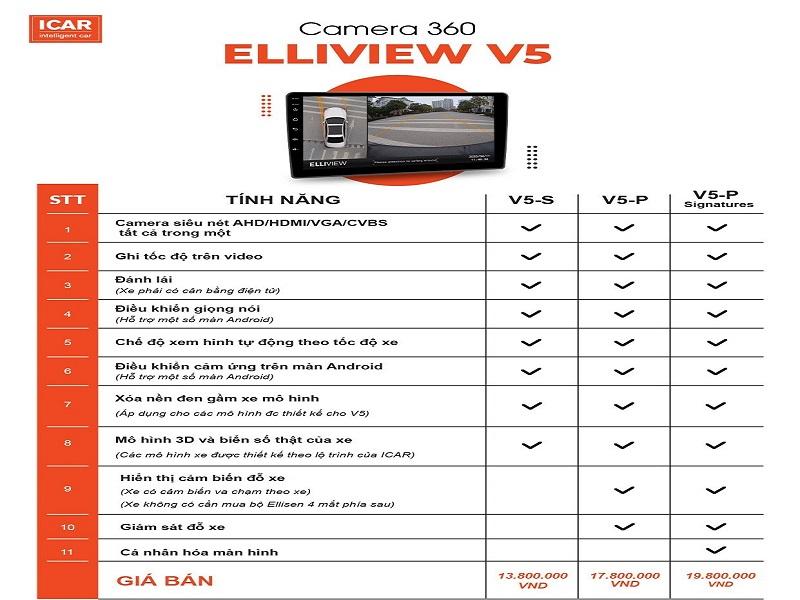 Tính năng của từng phiên bản camera 360 Elliview V5