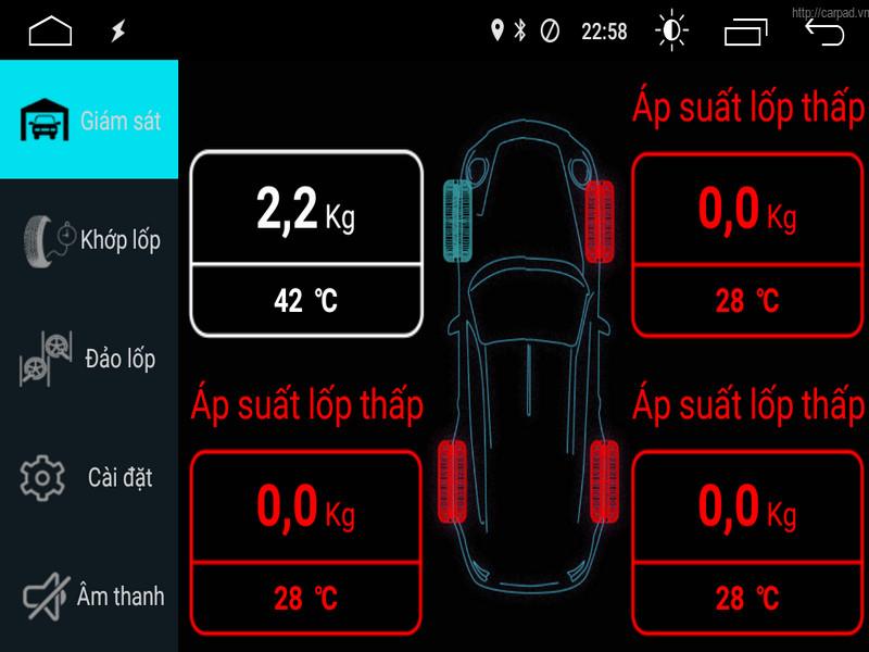 Màn hình hiển thị theo dõi áp suất lốp xe