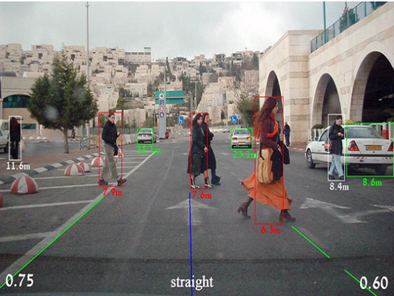 Khả năng nhận diện tối đa người đi bộ